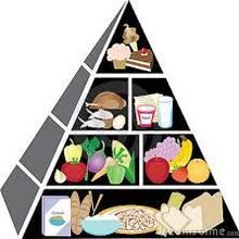 Co należy jeść, aby być zdrowym i nie tyć?