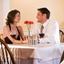Na co mężczyźni zwracają uwagę u kobiet?