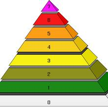 Jak samodzielnie przygotować piramidę do pielęgnacji włosów?