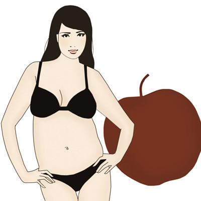 Jakie ubrania pasują do sylwetki typu jabłko?