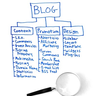Jak prowadzić dobrego bloga?