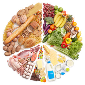 Istotna dieta