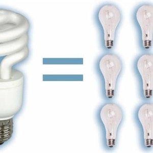 Wymień żarówki na energooszczędne