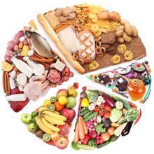Czym jest dieta DASH?