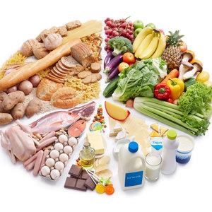 Dieta dla stawów