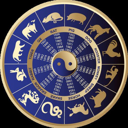 Jakim żywiołem jesteś według feng shui?