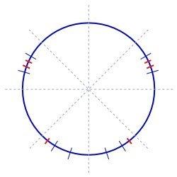 Jak narysować gwiazdę – krok trzeci