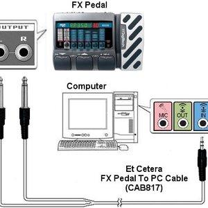 Wysoka jakość z FX-Pedal